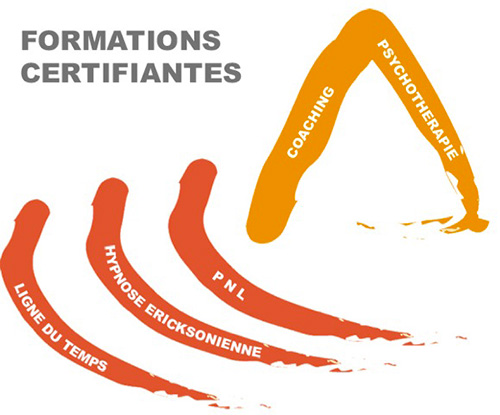 FORMATIONS CERTIFIANTES